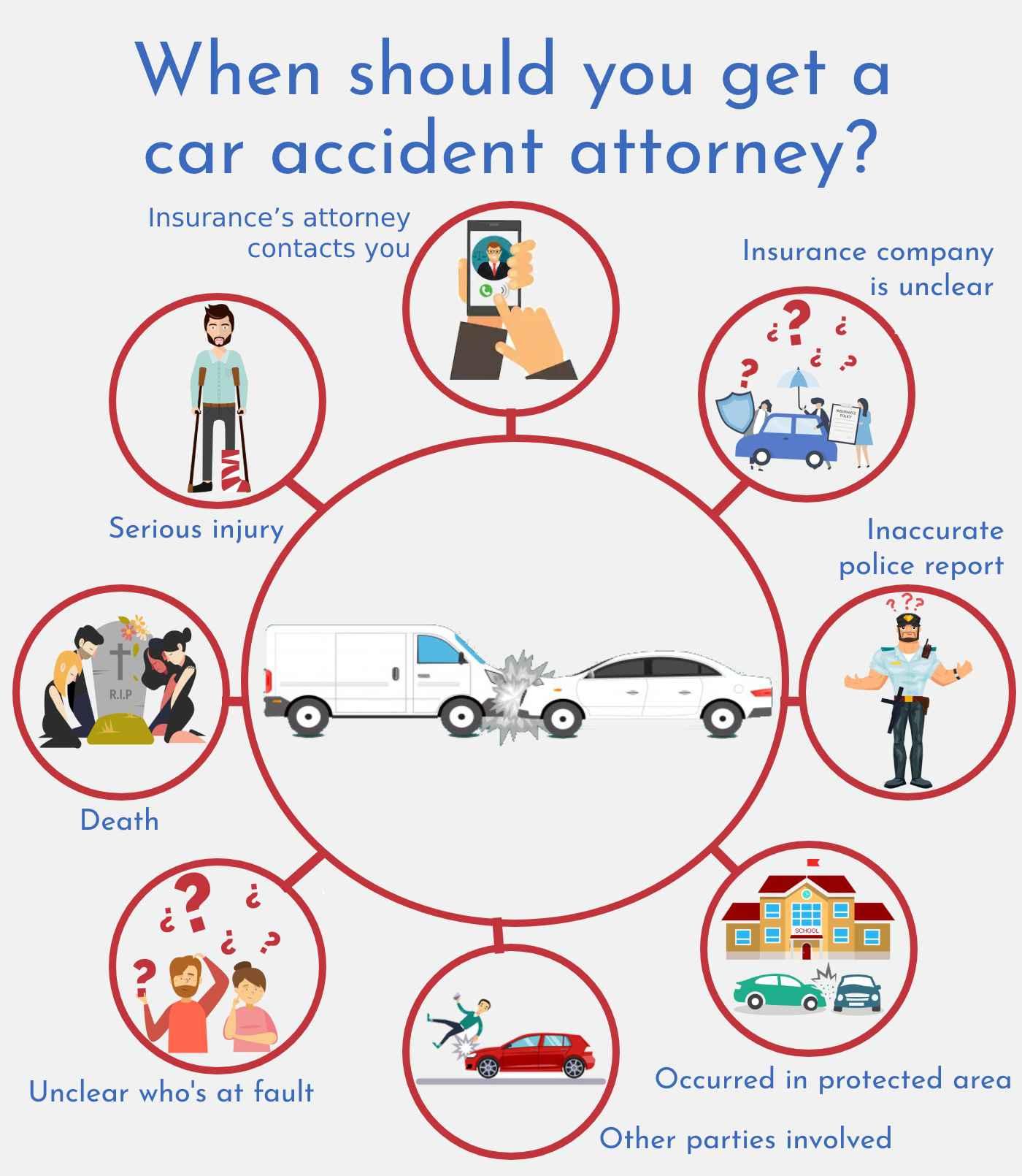 auto-accident-attorney-anaheim-ca